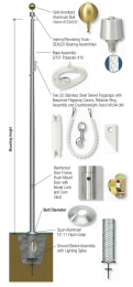 Internal - Cam Cleat - Commercial - Aluminum - Flagpole - 25x6